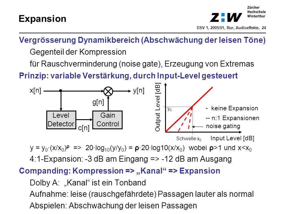 Expansion Vergrösserung Dynamikbereich (Abschwächung der leisen Töne)