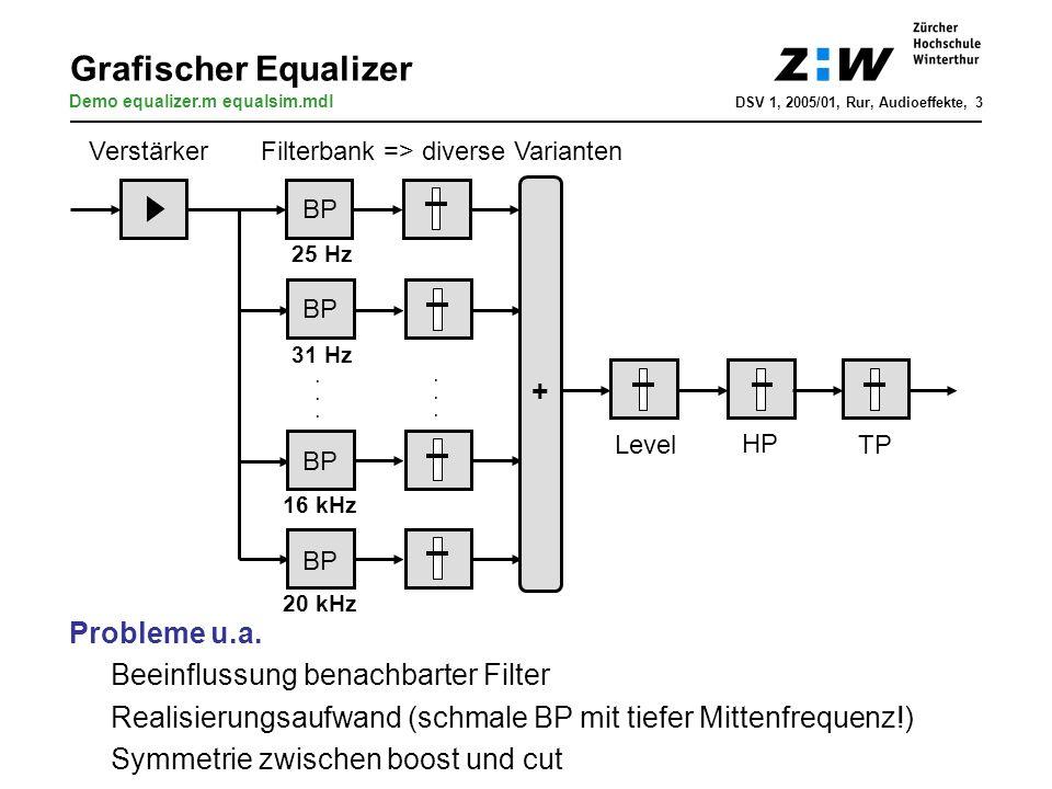 Grafischer Equalizer + Probleme u.a. Beeinflussung benachbarter Filter