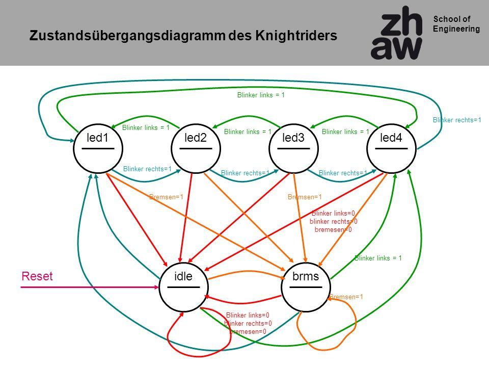 Zustandsübergangsdiagramm des Knightriders