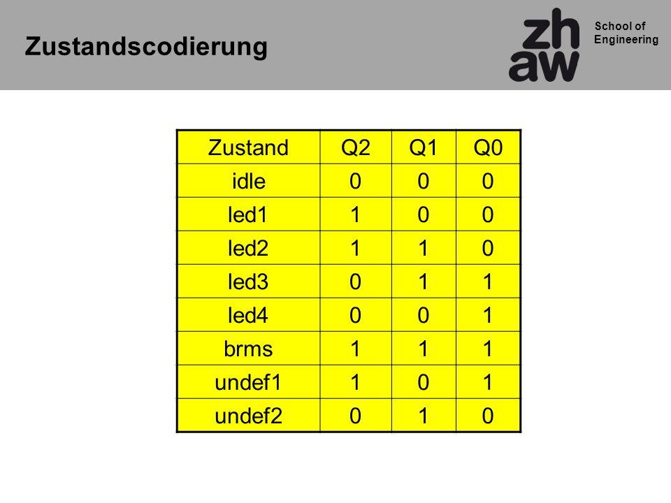 Zustandscodierung Zustand Q2 Q1 Q0 idle led1 1 led2 led3 led4 brms