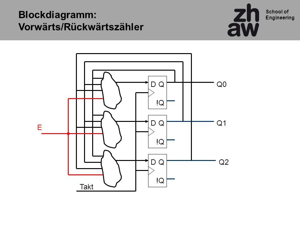 Blockdiagramm: Vorwärts/Rückwärtszähler
