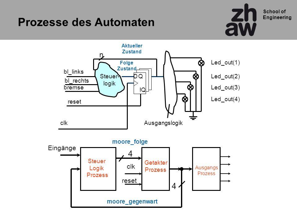 Prozesse des Automaten