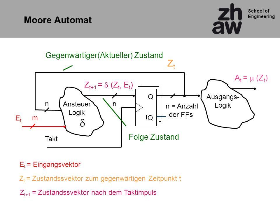 d Moore Automat Zt Gegenwärtiger(Aktueller) Zustand At = m (Zt)