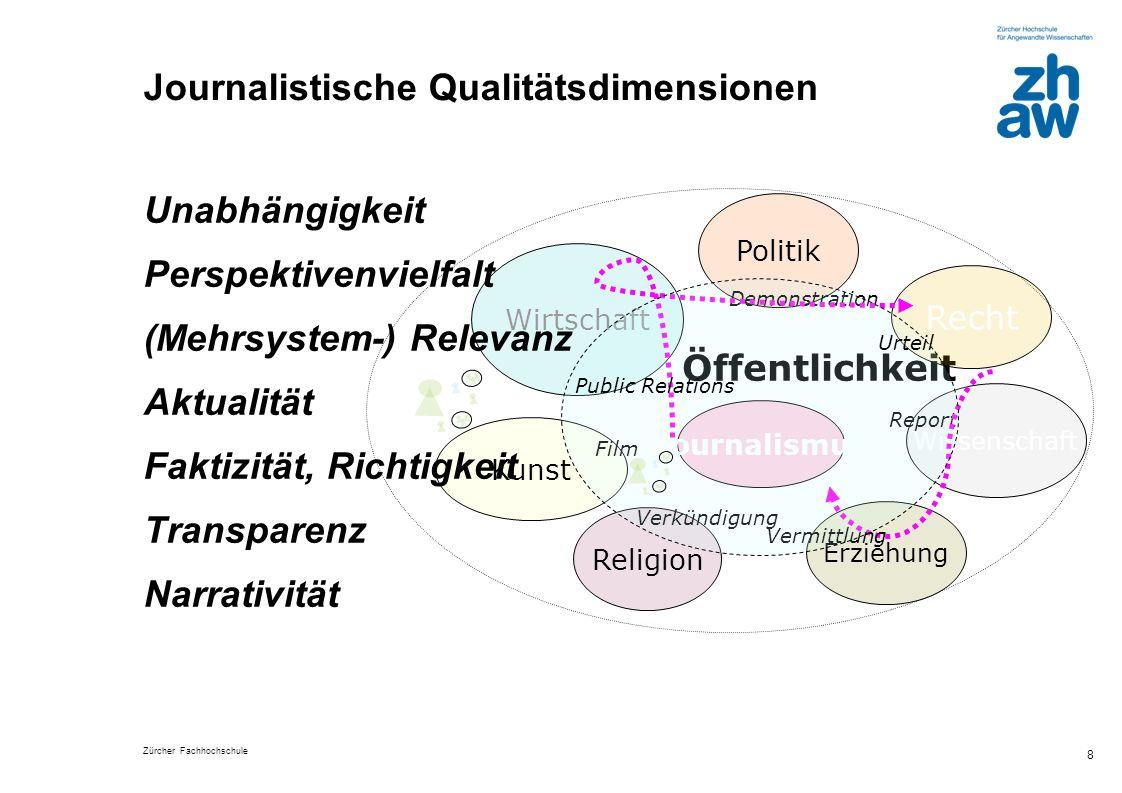 Journalistische Qualitätsdimensionen