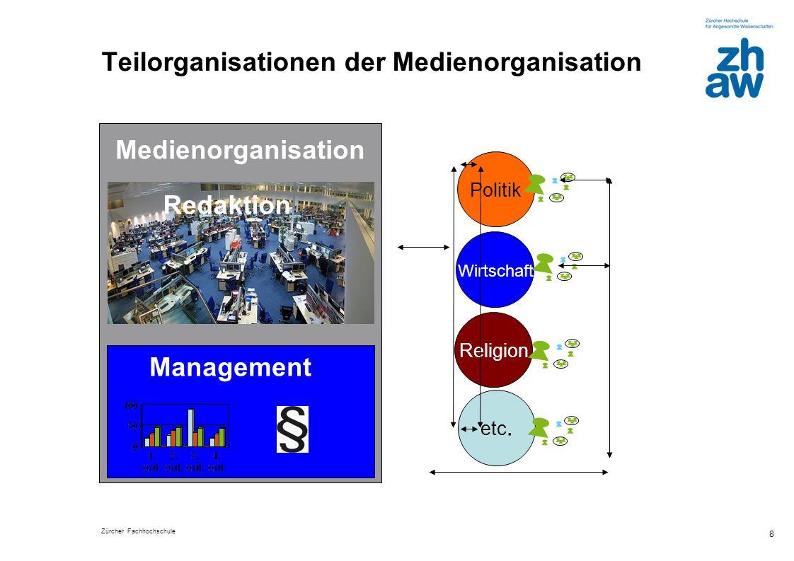 Teilorganisationen der Medienorganisation