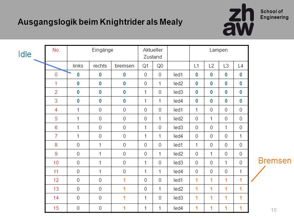 Ausgangslogik beim Knightrider als Mealy