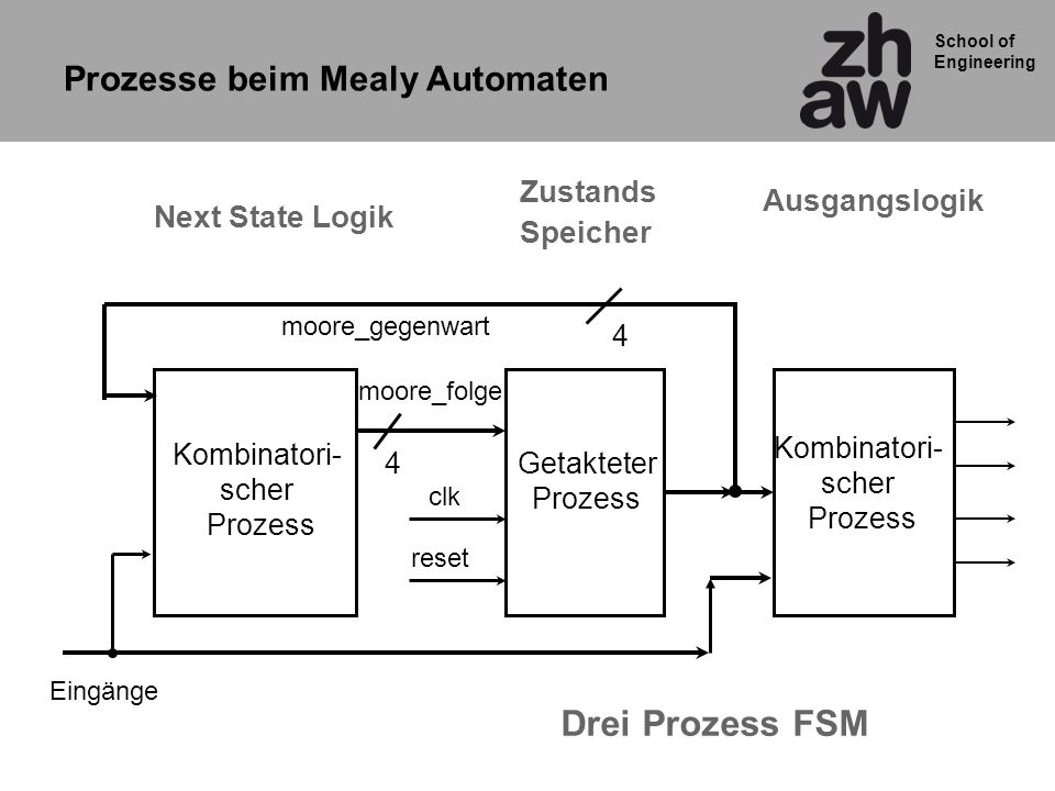 Prozesse beim Mealy Automaten