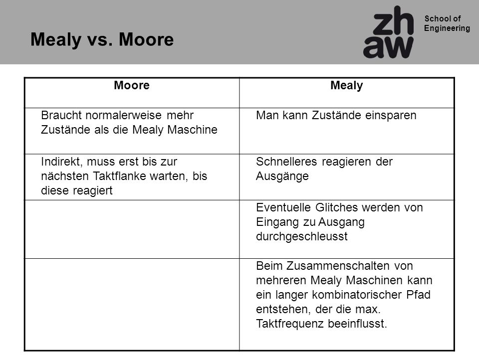 Mealy vs. Moore Moore Mealy