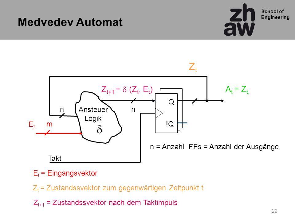 Medvedev Automat d Zt Zt+1 = d (Zt, Et) At = Zt, Q n AnsteuerLogik n