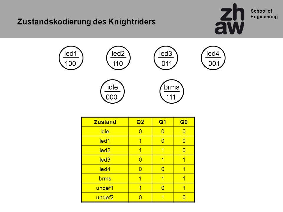Zustandskodierung des Knightriders