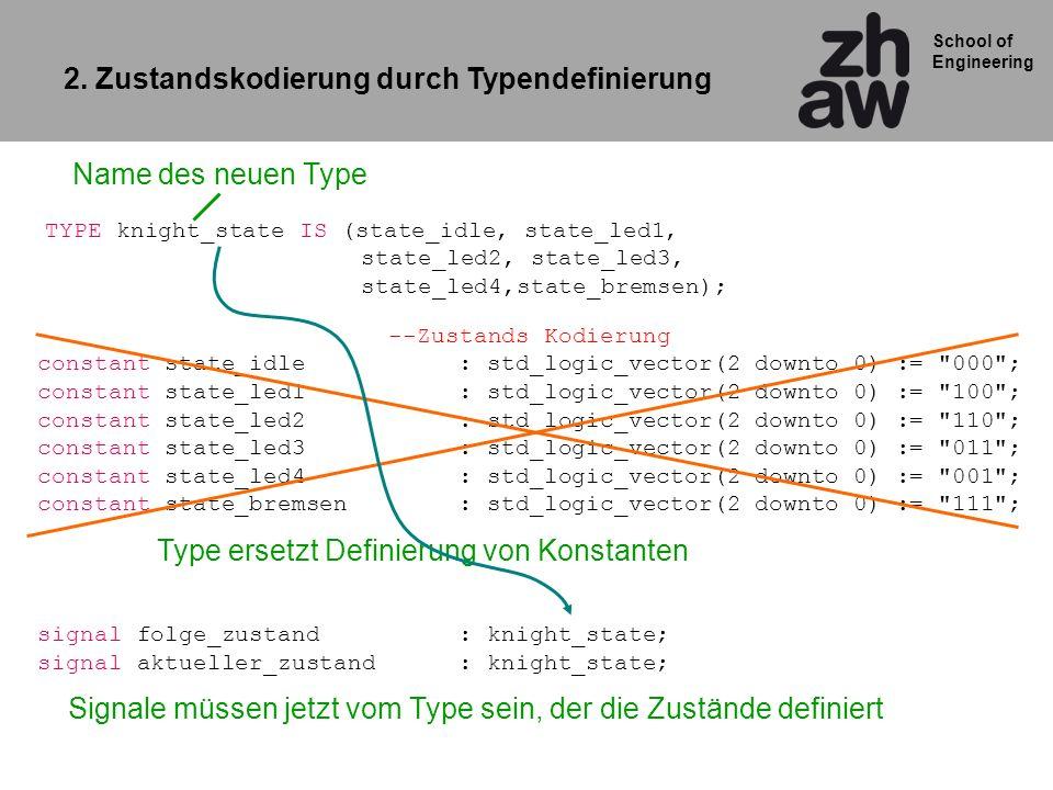 2. Zustandskodierung durch Typendefinierung