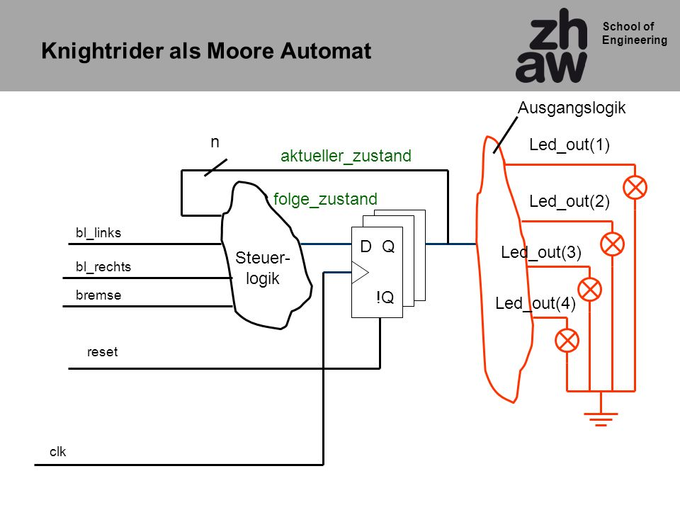 Knightrider als Moore Automat