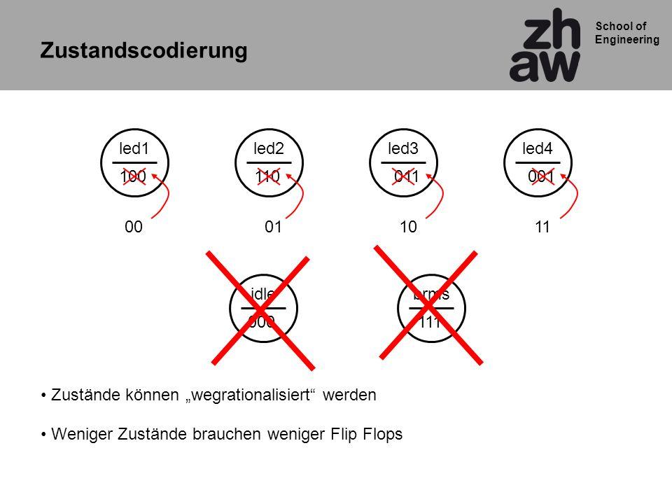 Zustandscodierung led1 led2 led3 led4 100 110 011 001 00 01 10 11 idle