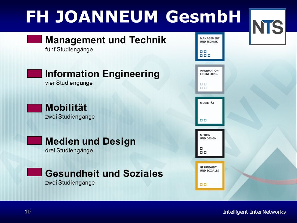 FH JOANNEUM GesmbH Management und Technik Information Engineering