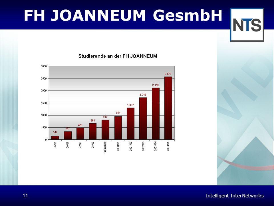 FH JOANNEUM GesmbH