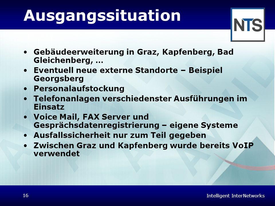 AusgangssituationGebäudeerweiterung in Graz, Kapfenberg, Bad Gleichenberg, … Eventuell neue externe Standorte – Beispiel Georgsberg.
