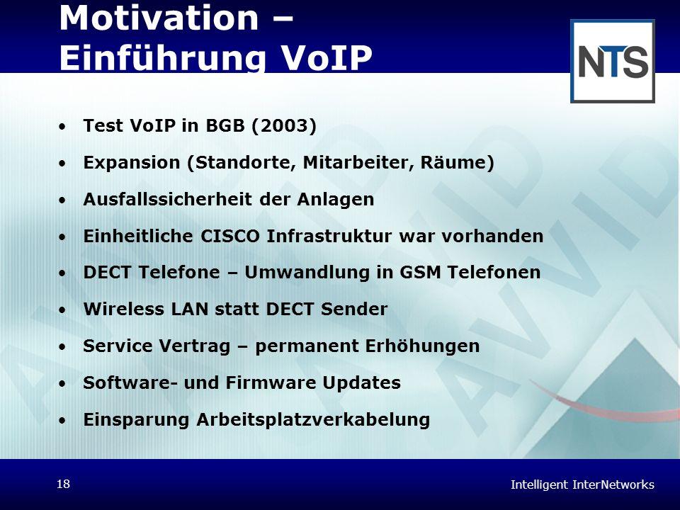 Motivation – Einführung VoIP