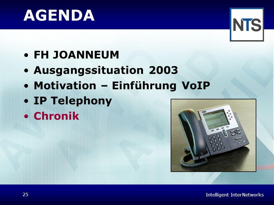 AGENDA FH JOANNEUM Ausgangssituation 2003 Motivation – Einführung VoIP