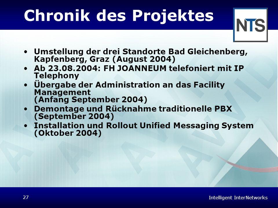 Chronik des ProjektesUmstellung der drei Standorte Bad Gleichenberg, Kapfenberg, Graz (August 2004)