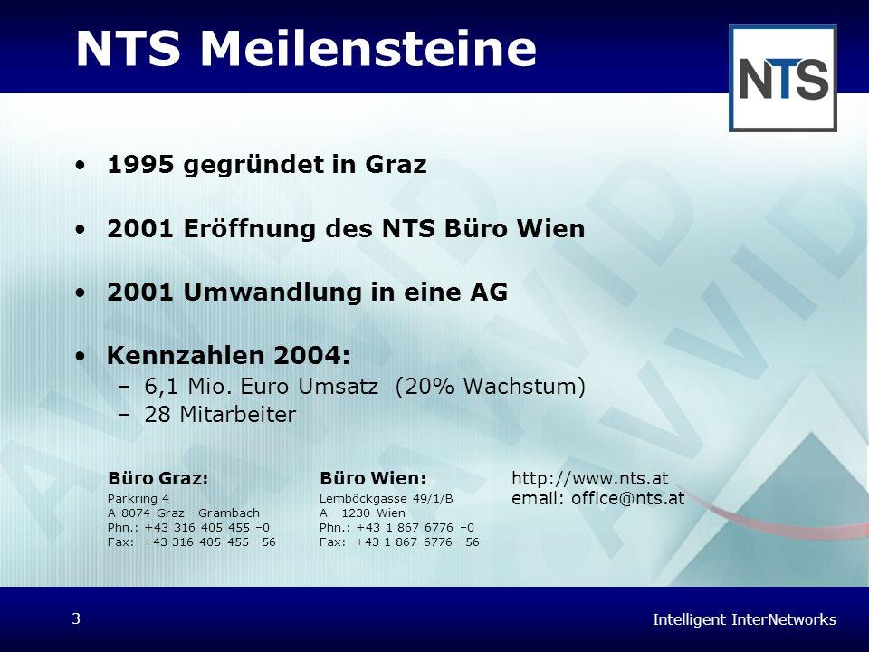 NTS Meilensteine 1995 gegründet in Graz
