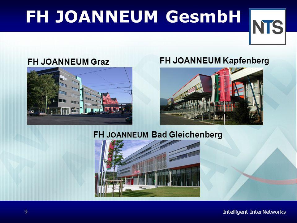 FH JOANNEUM GesmbH FH JOANNEUM Kapfenberg FH JOANNEUM Graz
