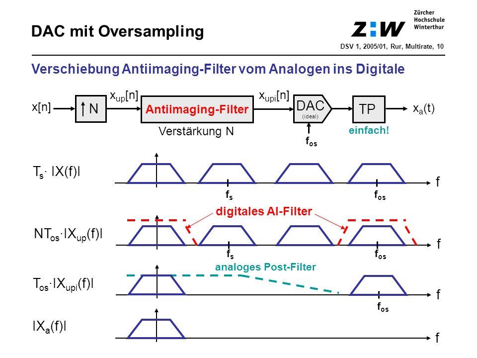 DAC mit Oversampling DSV 1, 2005/01, Rur, Multirate, 10. Verschiebung Antiimaging-Filter vom Analogen ins Digitale.
