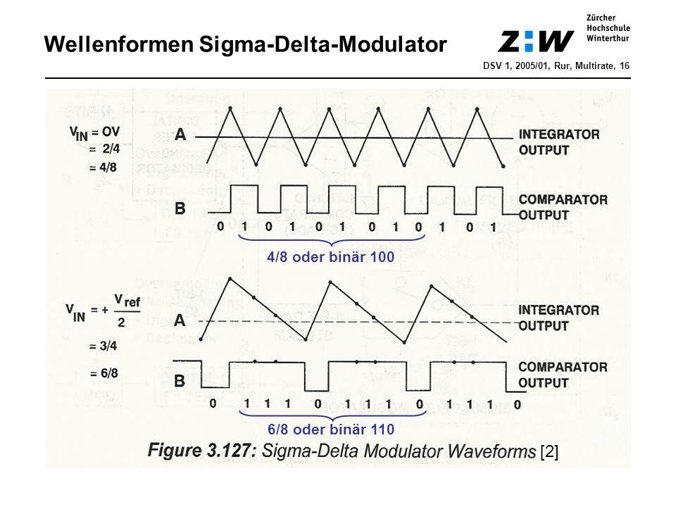 Wellenformen Sigma-Delta-Modulator