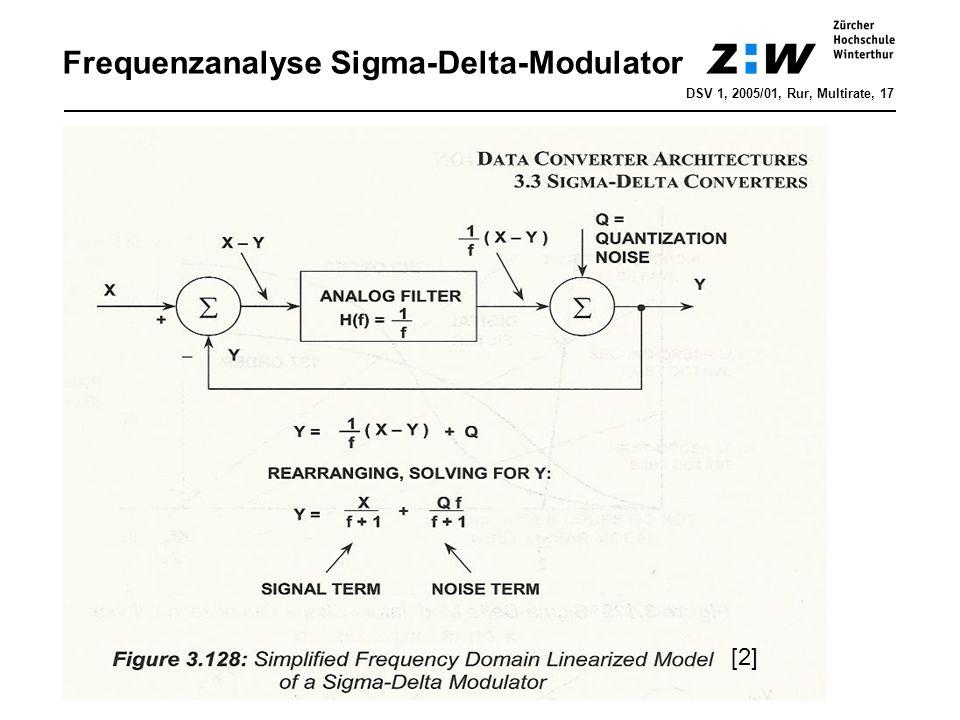 Frequenzanalyse Sigma-Delta-Modulator