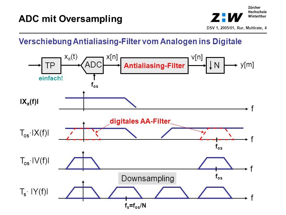 ADC mit Oversampling DSV 1, 2005/01, Rur, Multirate, 4. Verschiebung Antialiasing-Filter vom Analogen ins Digitale.