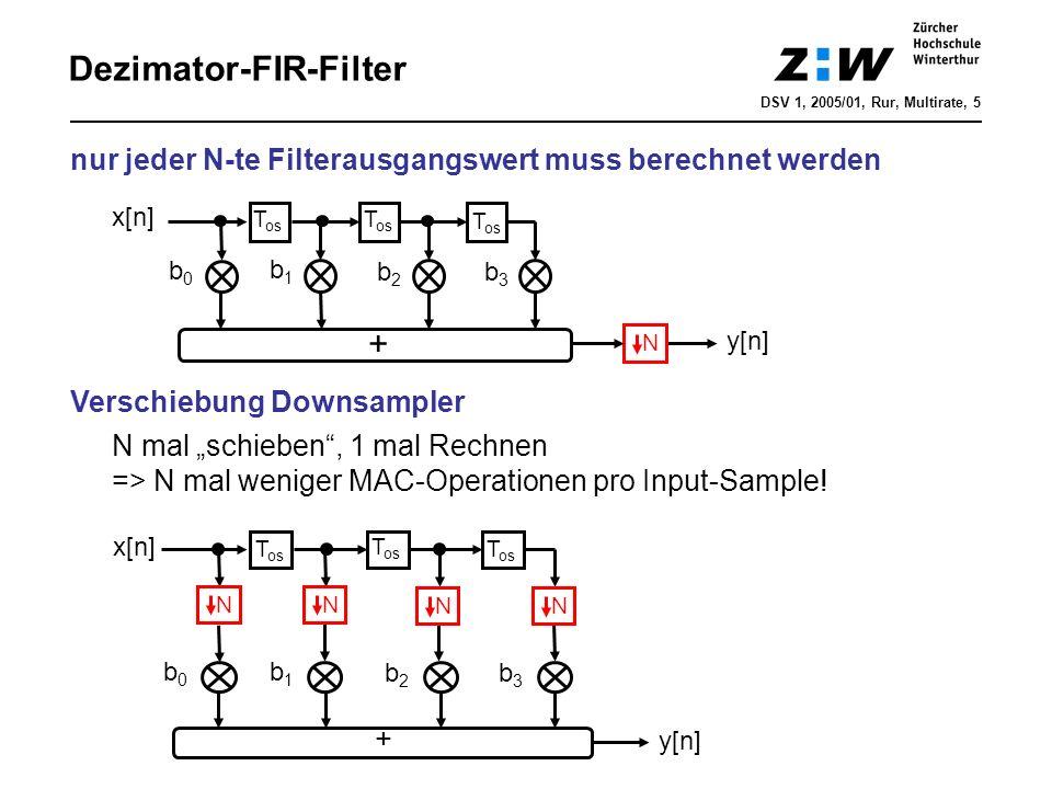 Dezimator-FIR-Filter