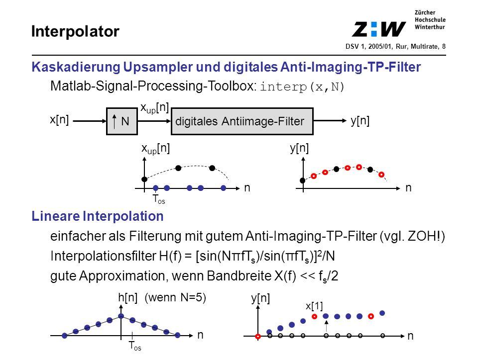 digitales Antiimage-Filter