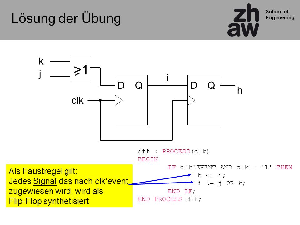 Lösung der Übung >1 k j i D Q D Q h clk Als Faustregel gilt: