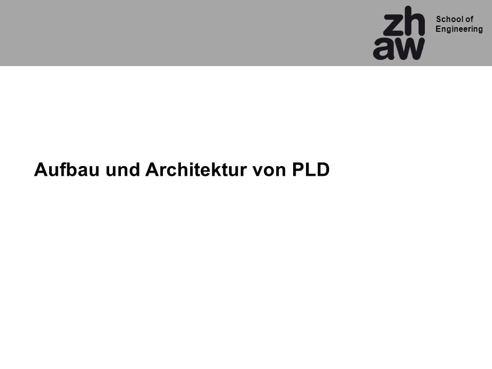 Aufbau und Architektur von PLD