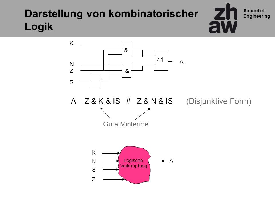 Darstellung von kombinatorischer Logik