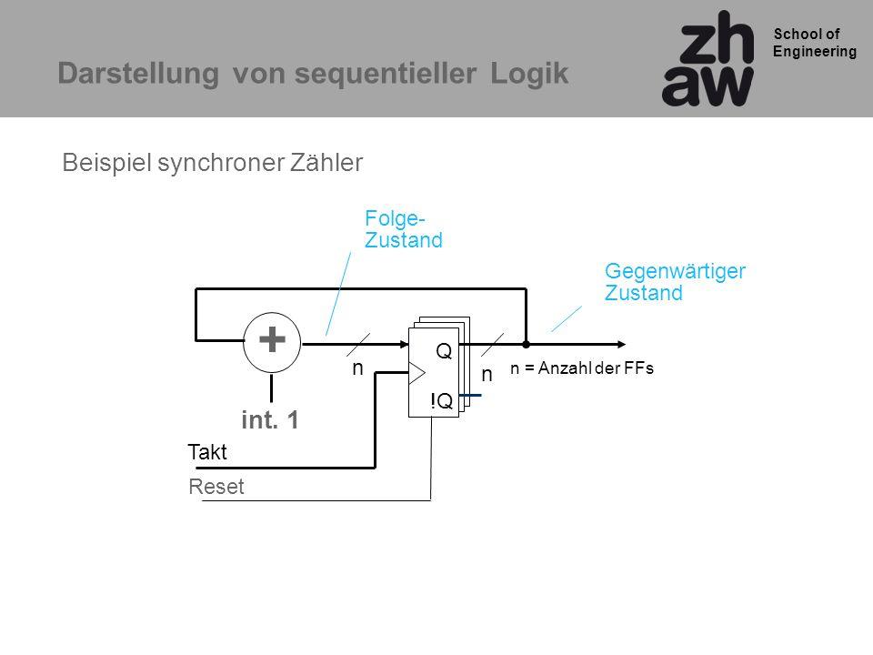 + Darstellung von sequentieller Logik Beispiel synchroner Zähler