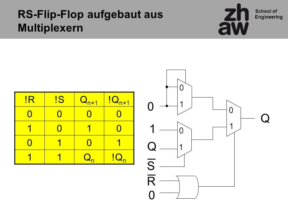 RS-Flip-Flop aufgebaut aus Multiplexern