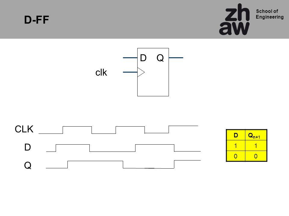 D-FF D Q clk CLK D Qn+1 1 D Q