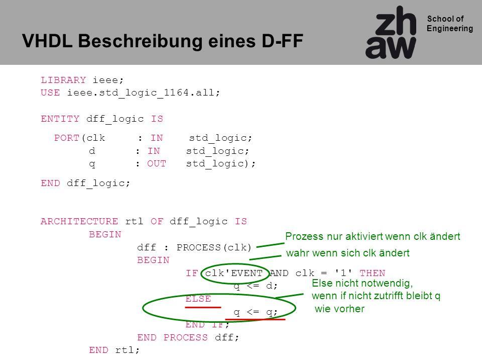 VHDL Beschreibung eines D-FF