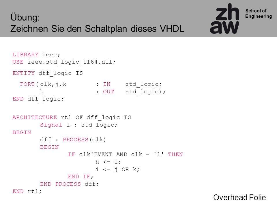 Zeichnen Sie den Schaltplan dieses VHDL