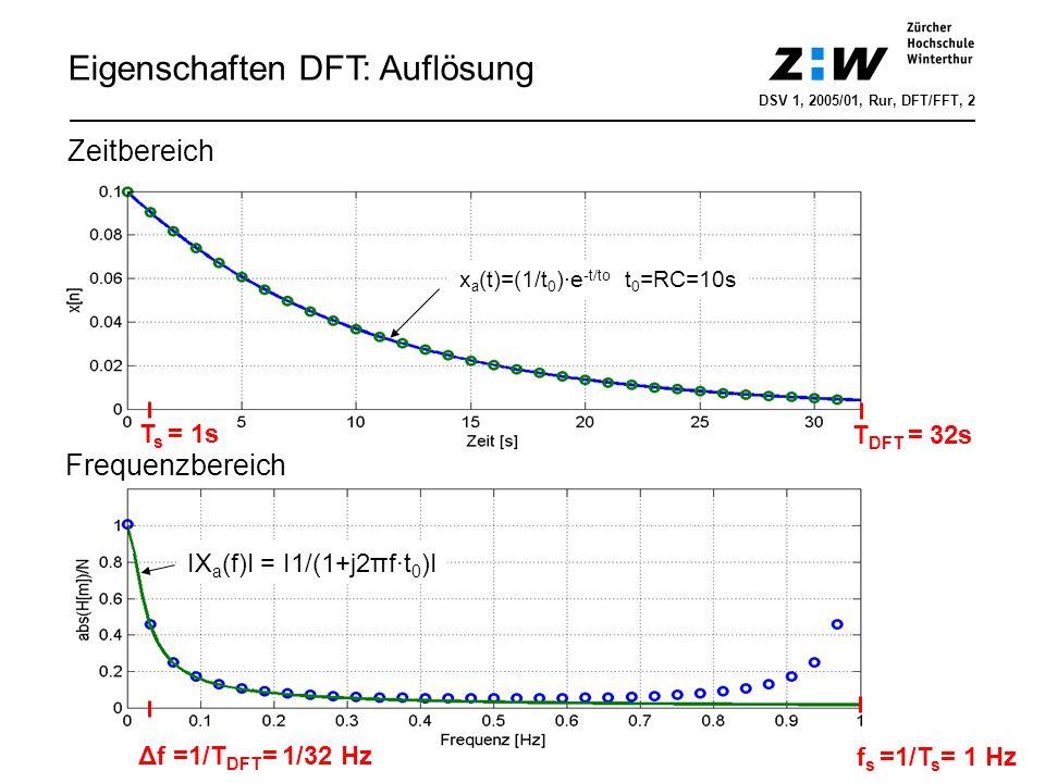 Eigenschaften DFT: Auflösung