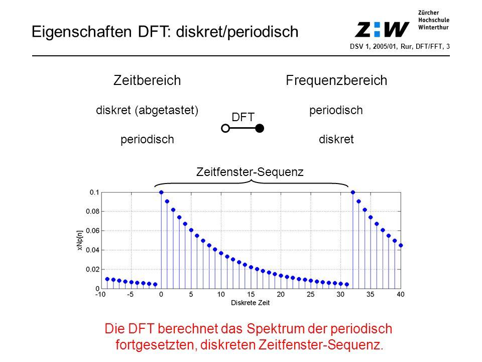 Eigenschaften DFT: diskret/periodisch