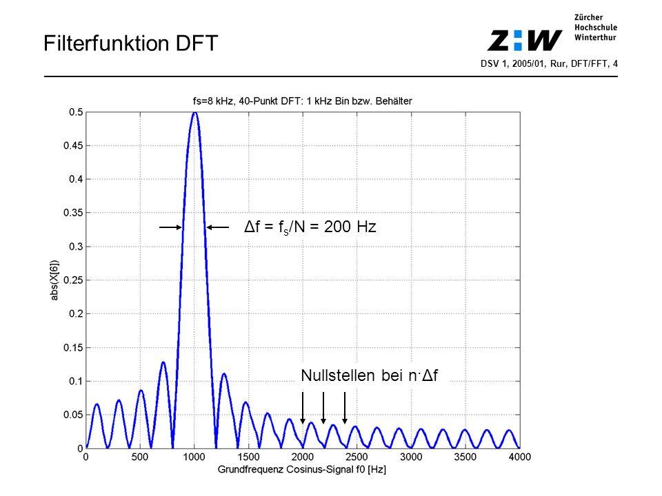 Filterfunktion DFT Δf = fs/N = 200 Hz Nullstellen bei n·Δf