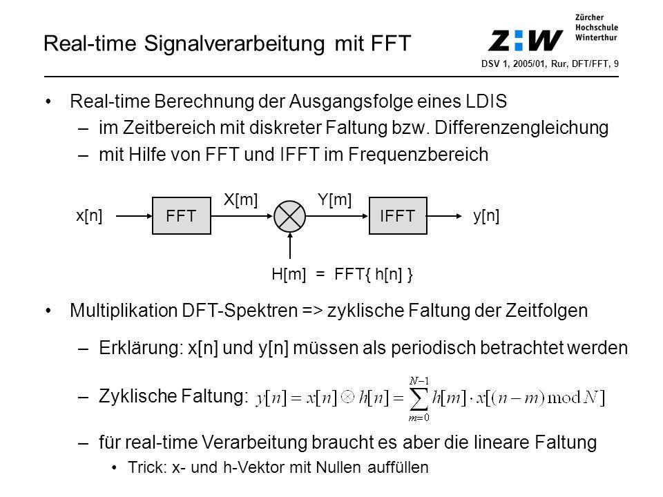 Real-time Signalverarbeitung mit FFT