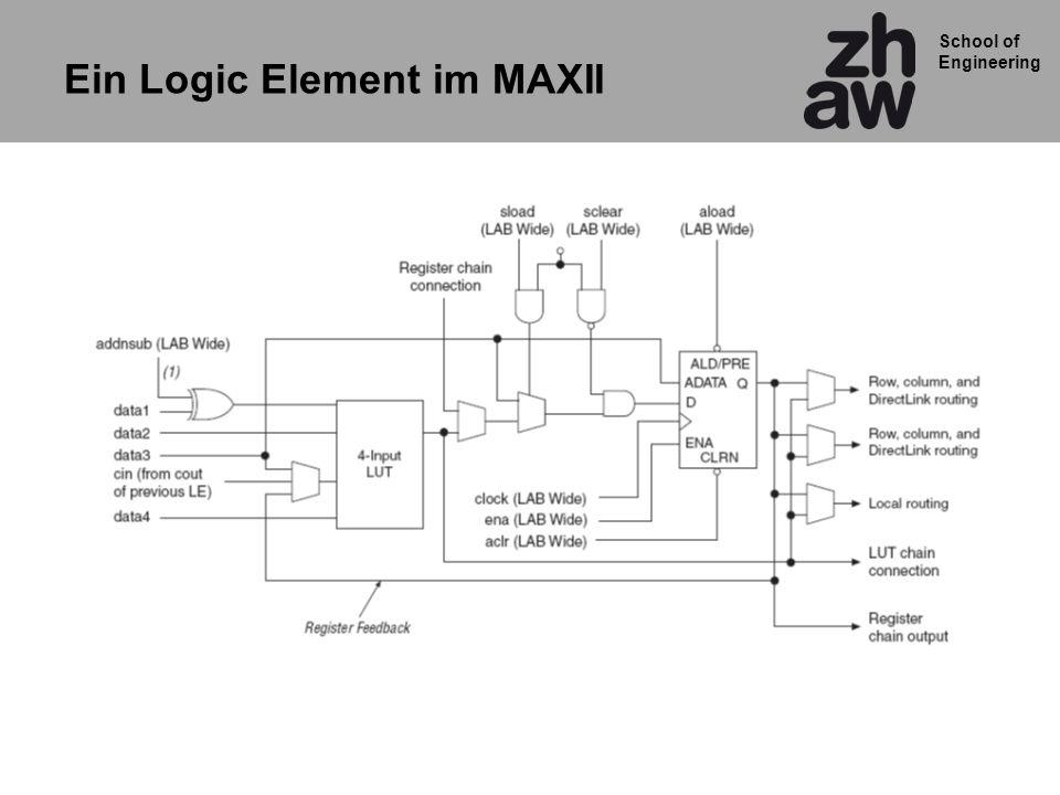 Ein Logic Element im MAXII