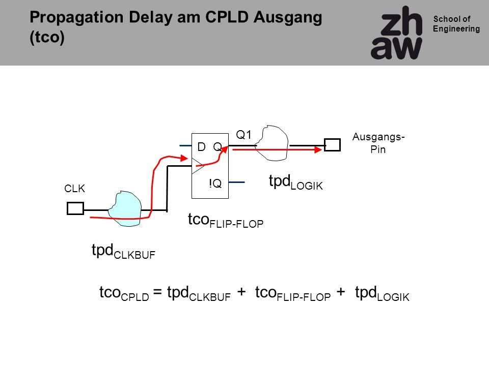 Propagation Delay am CPLD Ausgang (tco)