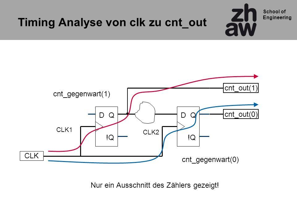 Timing Analyse von clk zu cnt_out