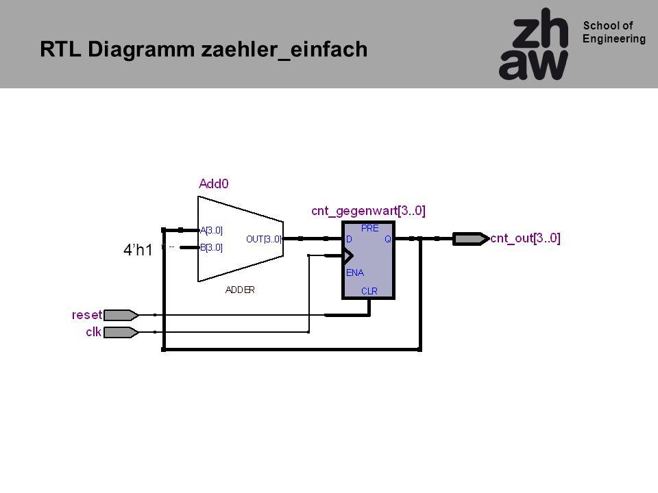 RTL Diagramm zaehler_einfach