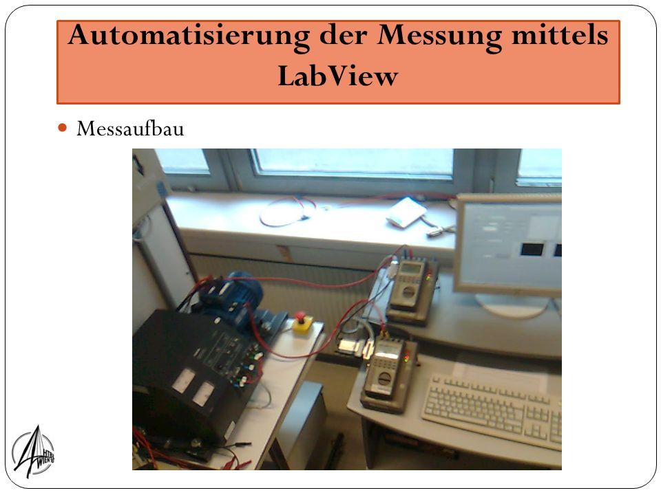 Automatisierung der Messung mittels LabView