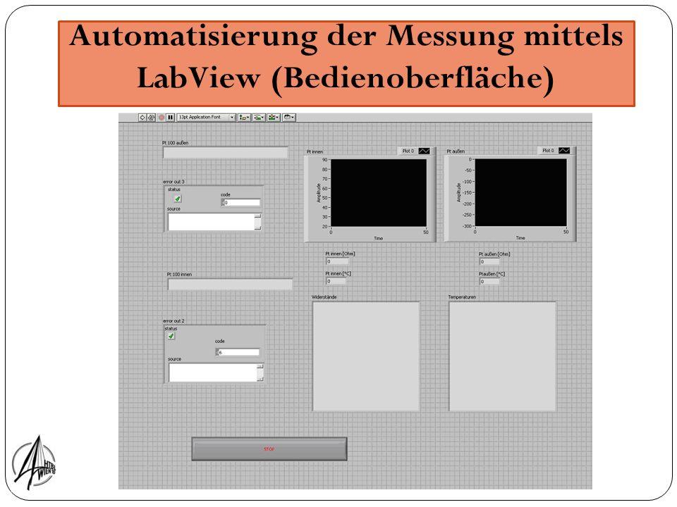 Automatisierung der Messung mittels LabView (Bedienoberfläche)
