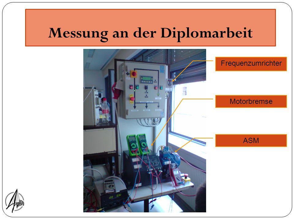 Messung an der Diplomarbeit